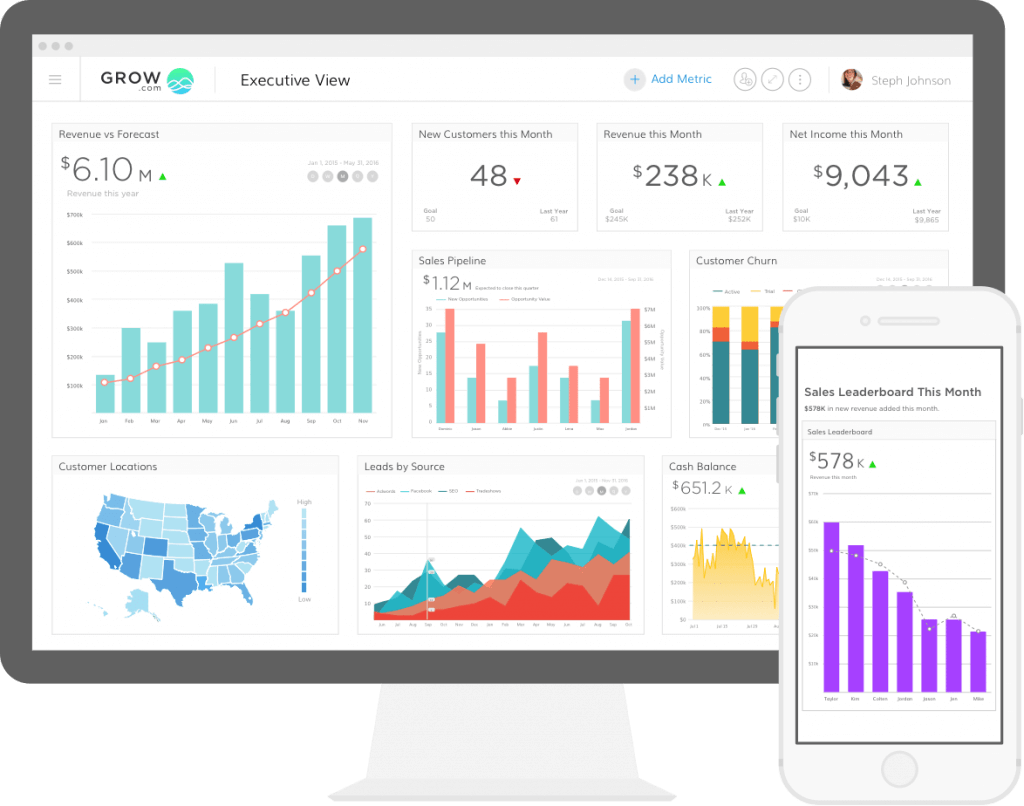 Grow Dashboard Example