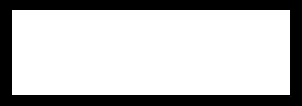 client_mst